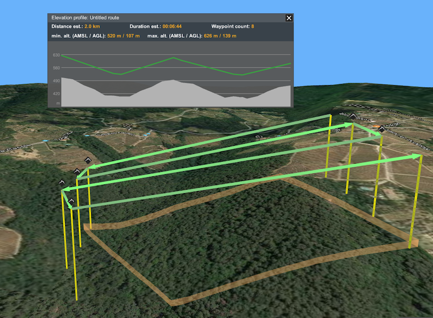 Elevation profile with AGL without additional waypoints in UgCS Photogrammetry tool