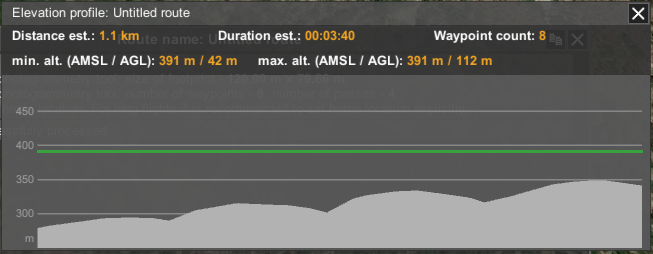 Elevation profile with AMSL in UgCS Photogrammetry tool