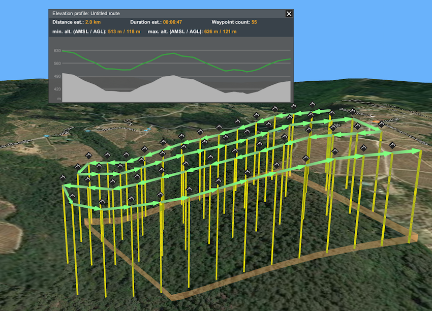 Elevation profile with AGL with additional waypoints in UgCS Photogrammetry tool