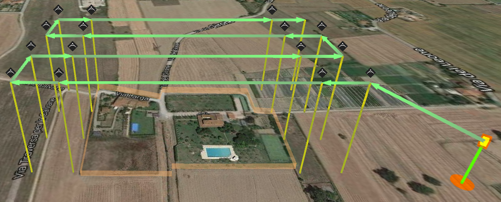Route with safe take-off in UgCS Photogrammetry tool